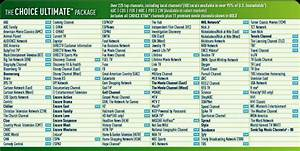 Directv Channel Guide