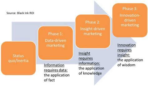 M Web analytics, website statistics, web