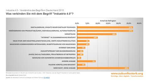 industrie 4 0 digitalisierung industrie 4 0 gibt noch r 228 tsel auf zukunftsstark
