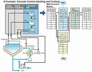 Cs1g  Cs1h Cs1g  Cs1h Overview  Features