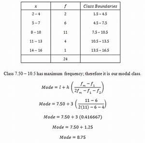 Mode Formula. Worksheet. Ixiplay Free Resume Samples