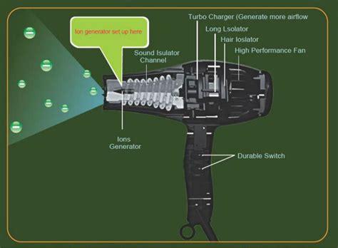 edenpure air purifier air purifier with anion generator
