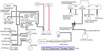 similiar ford vacuum diagram 1989 keywords 1989 ford mustang 5 0 engine diagram 1989 engine image for user