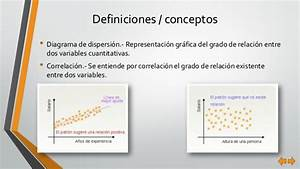 Diagrama De Dispersi U00f3n