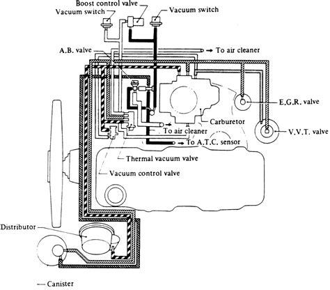 Opel Blazer Wiring Diagram Pdf by Plz I Need Wiring Diagram Nissan Pulsar 1984 Fixya