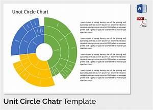16 Unit Circle Chart Templates Free Sample Example
