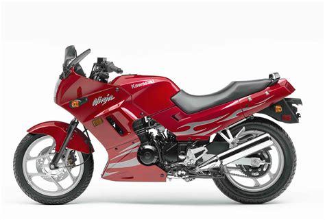 2007 Kawasaki Ninja 250r Gallery 118764