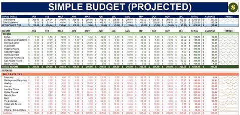 personal budget categories  start  budget