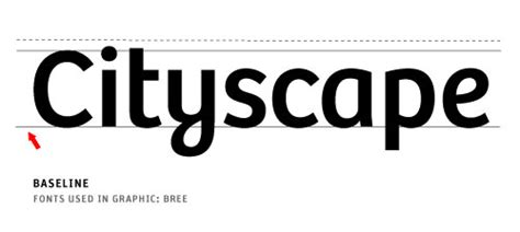 typography terms to know ceruleanpen