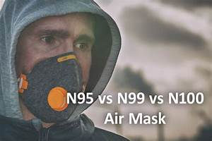 N95 Vs N99 Vs N100 Air Mask