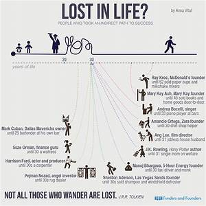 Lost In Life? Here Are 12 People Who Took An Indirect Path ...
