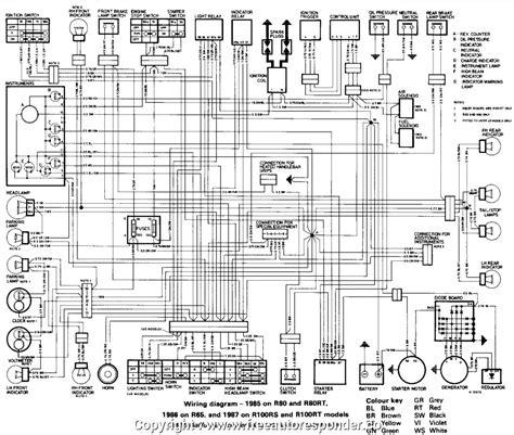 interesting bmw r65 wiring diagram bmw r80 wiring schematic bmw wiring diagrams