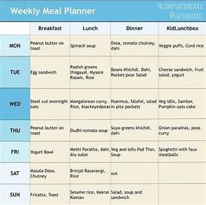 Weekly Menu Plan 20 July 2015 Breakfast, Lunch, Dinner