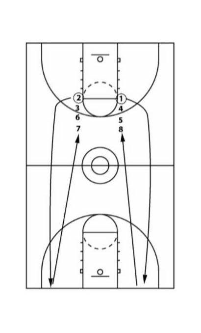 Basketball Drills Youth Shooting Team Person Teams