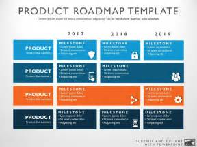 Project Timeline Template Excel 50 Best Images About Product Roadmaps On Project Management Timeline And Technology