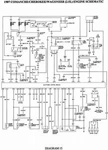 2004 Jeep Grand Cherokee Cooling Fan Wiring Diagram Unique