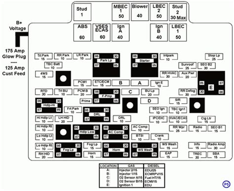 Chevy Silverado Fuse Box Wiring Diagram