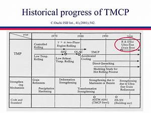 Advances In Special Steel Lectures Tmcp