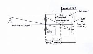 Cctv Camera Schematic Diagram