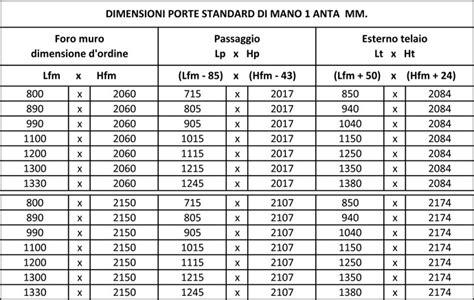 porte interne misure standard 187 larghezza standard porte