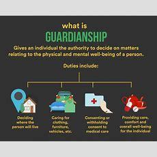 Understanding Guardianship, Conservatorship And Poa  Kindly Care