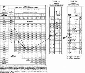 Flex Duct Sizing Chart Adinaporter