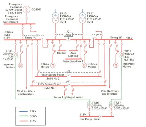 electrical load diagram qo load center wiring diagram diagrams database wiring