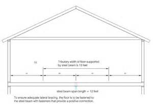 steel roof beam span calculator popular roof 2017