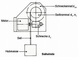 Kräfte Berechnen Winkel : montageb hne kr fte tec lehrerfreund ~ Themetempest.com Abrechnung