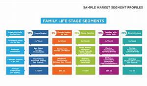 Choosing A Segmentation Approach And Target Segments