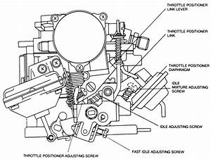 Toyota Carburetor Choke Adjustment