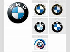 La evolución de los logos de 25 grandes marcas Marketing