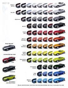 2014 dodge ram color chart dodge viper srt10 2008 2009 2010 generation 4 information statisics