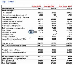 Ifrs conversion template image collections template for Ifrs conversion template