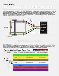Trailer Wiring Diagram 5 Wire  U2013 Vivresaville Com