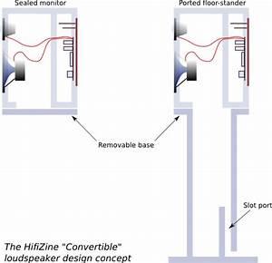 Simple Loudspeaker Diagram