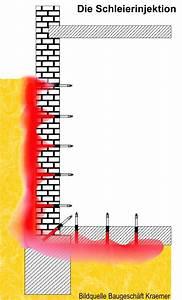 Kellerwand Abdichten Injektionsverfahren : keller abdichten von innen im injektionsverfahren keller ~ Articles-book.com Haus und Dekorationen
