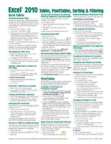 pivot table cheat sheet microsoft excel 2010 tables pivottables sorting
