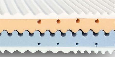 fabbrica cuscini fabbrica materassi memory