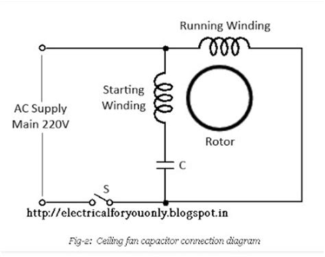 Electrical$ World Simple Wiring Diagram Ceiling Fan