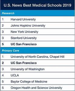 UCSF Excels in U.S. News 2019 Best Graduate Schools ...