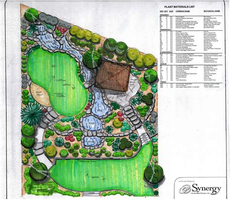 garden design drawings synergy landscape landscape design with feng shui and xeriscaping kelowna bc