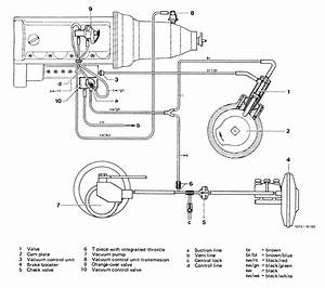 Vacuum Lines  Where Can I Get Complete Diagram Of Mercedes