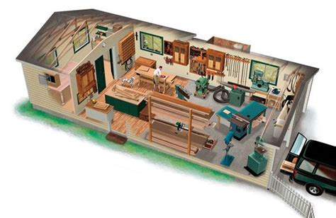 ultimate woodshop garage  carport plans  family