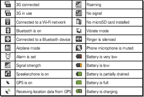 android icons meaning 14 android icon glossary images samsung cell phone icon