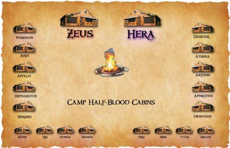 percy jackson cabin quiz c half blood cabins rick riordan