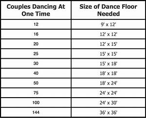 wedding dance floor size home flooring ideas With wedding dance floor size