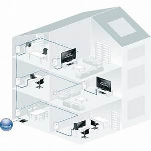 Netzwerk Im Haus : powerline netzwerk im ganzen haus technik reviews angebote ~ Orissabook.com Haus und Dekorationen