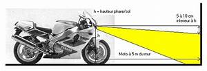 Comment Régler Les Phares D Une Voiture : comment ameliorer l eclairage de sa moto moto mecanique entretien depannage ~ Medecine-chirurgie-esthetiques.com Avis de Voitures