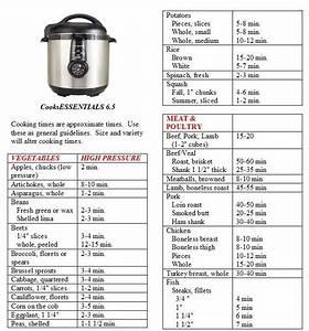 Cuisinart Pressure Cooker Corned Beef